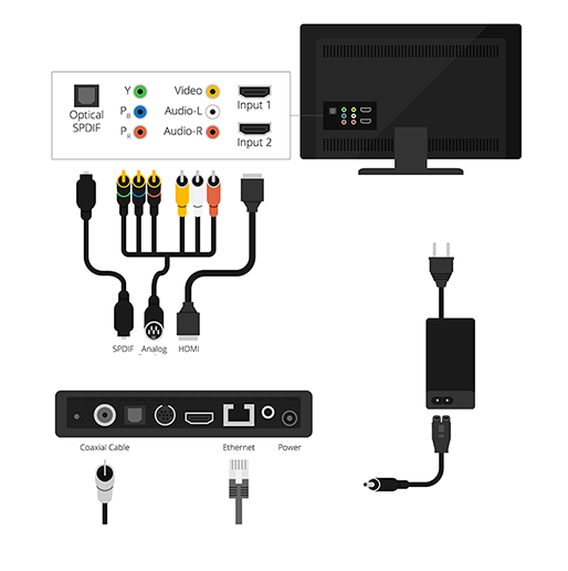 Android box to TV